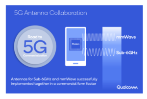 Qualcomm Latam Summit 2020 mostra todo o potencial do 5G mmWave